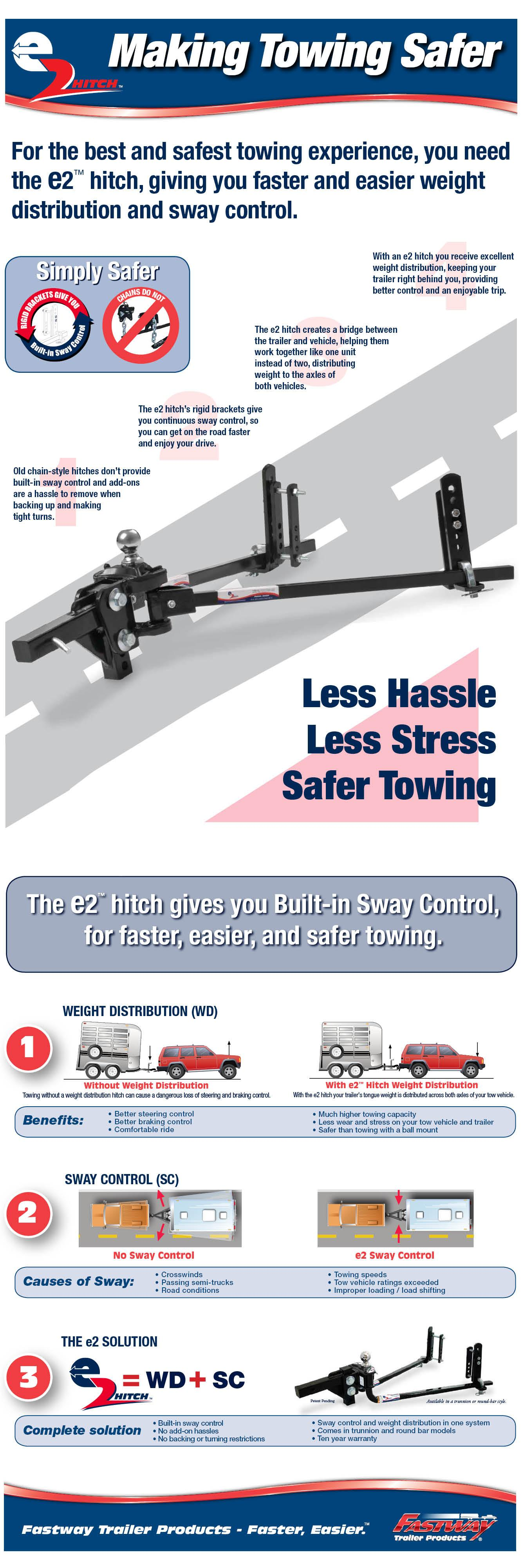FW_MakingTowingSafer_Infog_June2017.jpg#asset:286